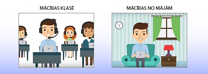 SmartClass valodu tiešsaistes un attālināto apmācību platforma