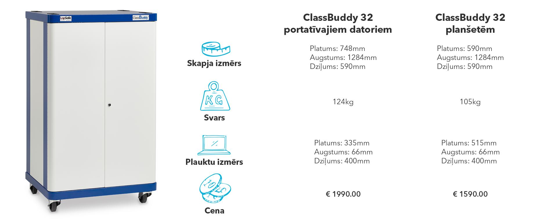 Lapsafe ClassBuddy 32 uzlādes skapis